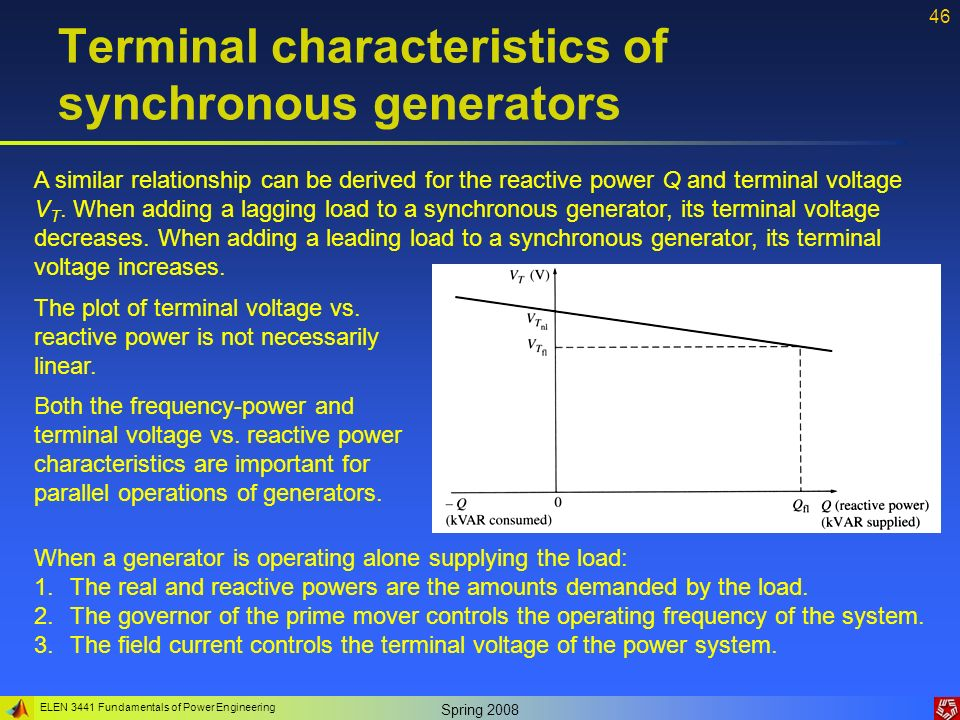 generator voltage and frequency relationship to wavelength