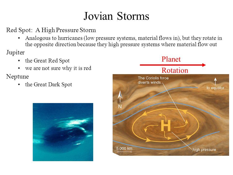 jovian planets density - photo #42