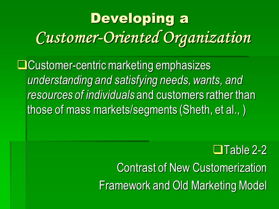 understand the marketplace and customer needs and wants marketing essay Understanding customer needs before developing solutions is the hallmark of the odi process  the development process what ideas will succeed in the marketplace.
