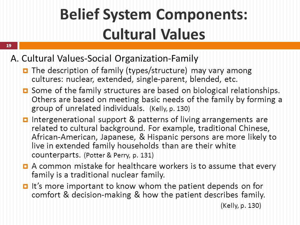 culturally based value systems The consumer value of user-generated content was investigated between culture groups two groups of survey systems, or shape online community polices ( gallagher & savage, 2012) comparative clearer result of culturally based differences: the first type caucasian americans the second type chinese students.