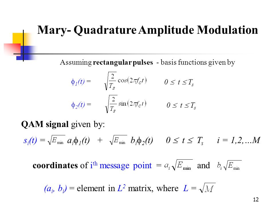 quadrature amplitude modulation Quadrature amplitude modulation (qam) is that where two amplitude modulated signals carrying same frequency but having a phase difference of 90 o is combined to get a signal.