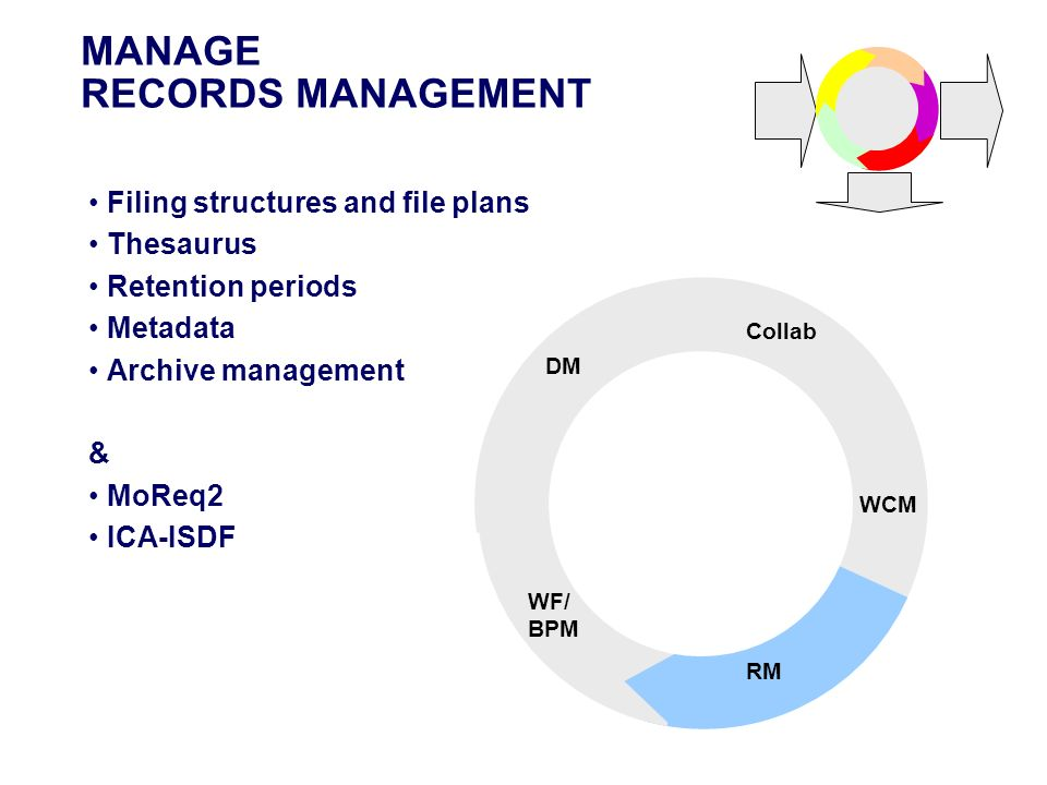 MANAGE RECORDS MANAGEMENT STORE Filing structures and file plans