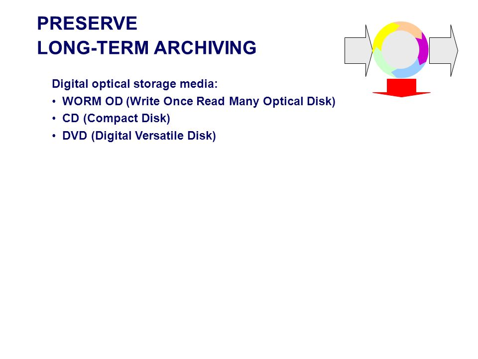 PRESERVE LONG-TERM ARCHIVING Digital optical storage media:
