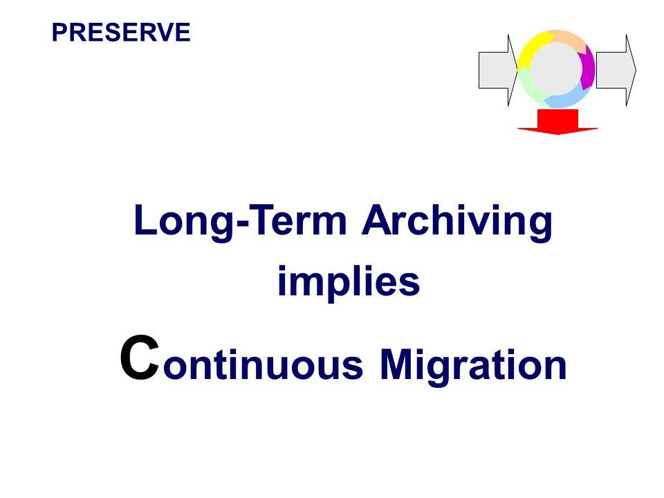 PRESERVE Long-Term Archiving implies Continuous Migration