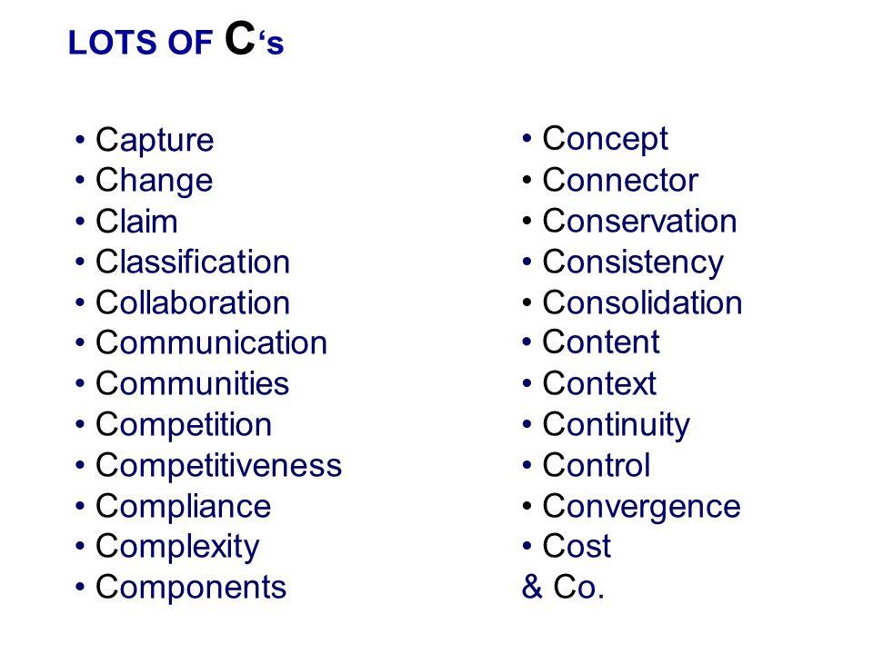 LOTS OF C's Capture. Capture. Change. Claim. Classification. Collaboration. Communication. Communities.