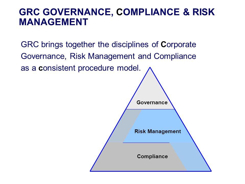 GRC GOVERNANCE, COMPLIANCE & RISK MANAGEMENT