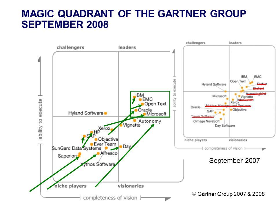 MAGIC QUADRANT OF THE GARTNER GROUP SEPTEMBER 2008