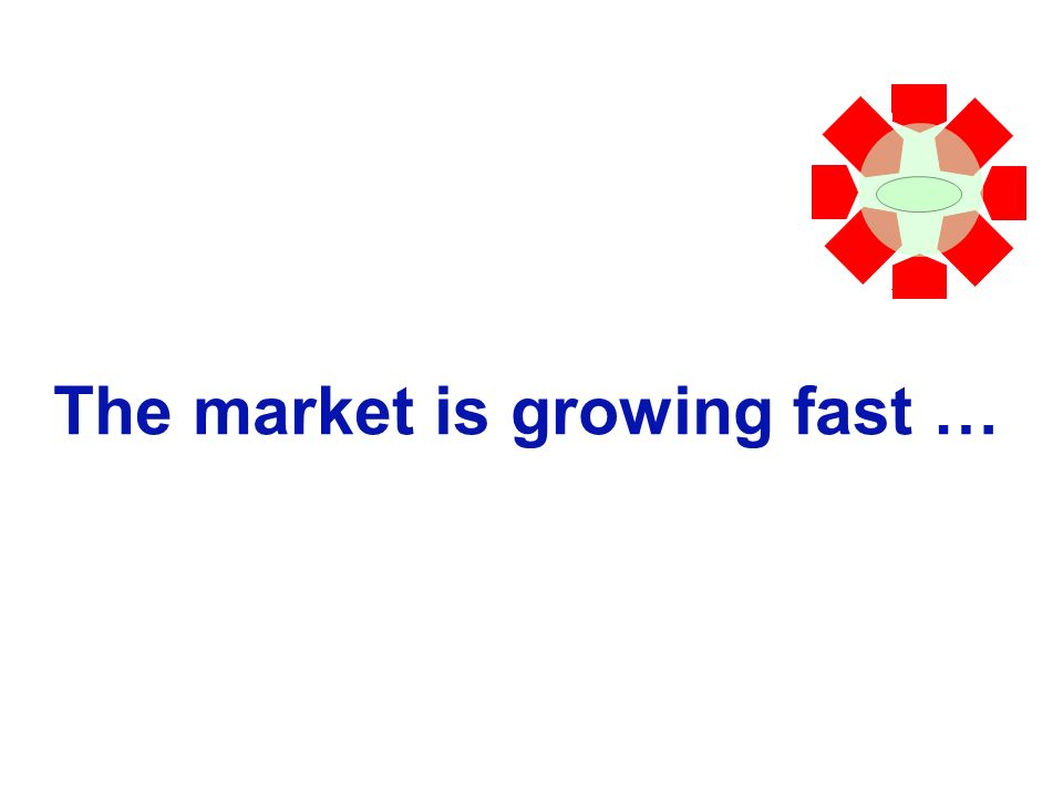 The market is growing fast …