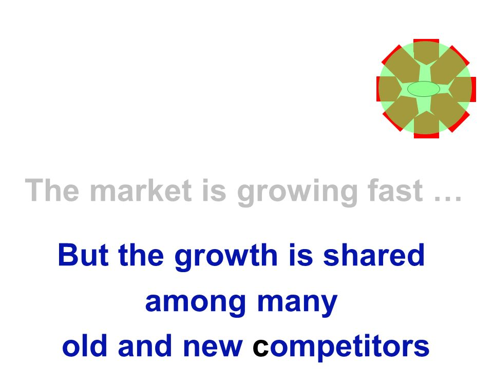 The market is growing fast … But the growth is shared among many