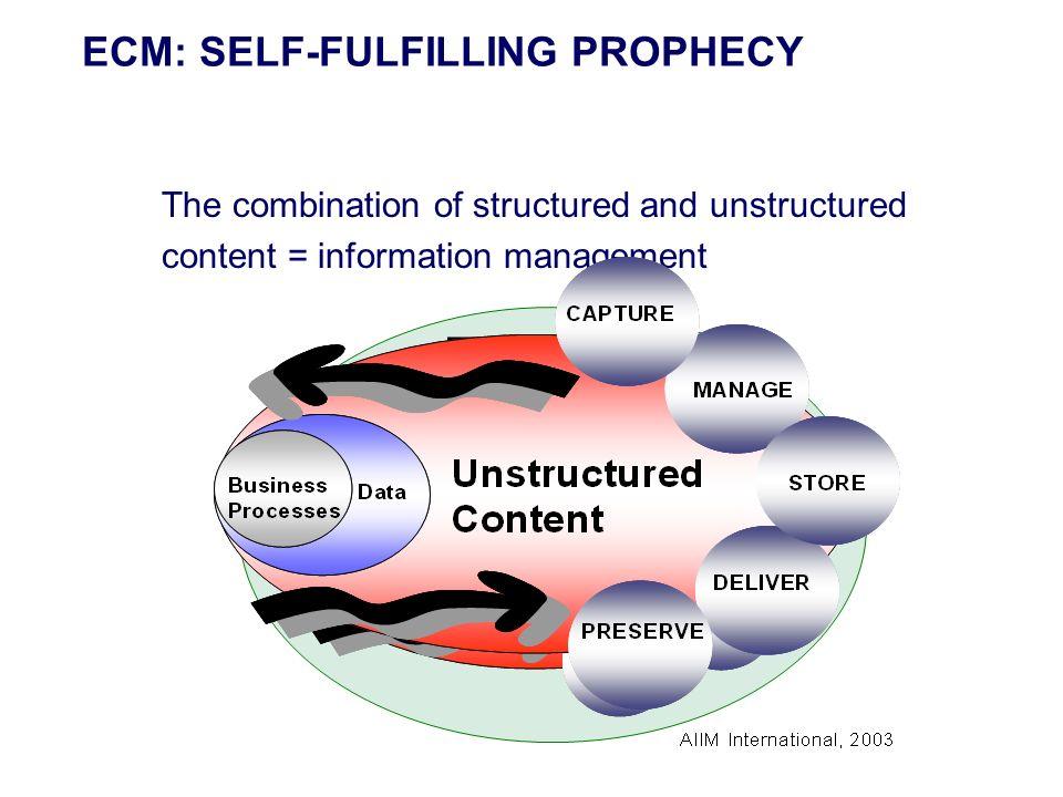 EIM ECM: SELF-FULFILLING PROPHECY