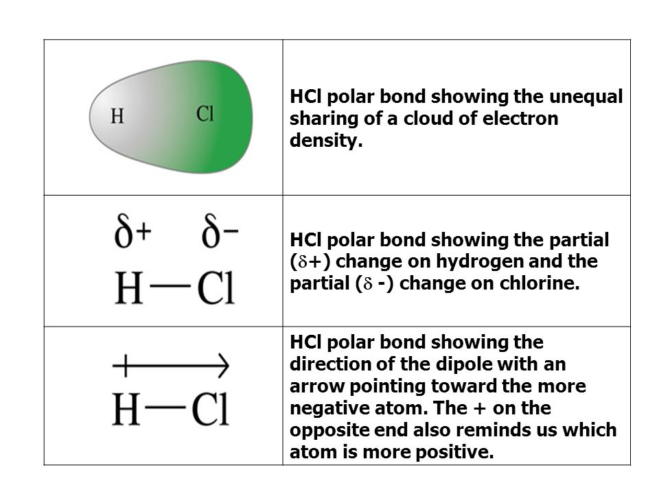 PPT - Forming Ionic Compounds - ppt download