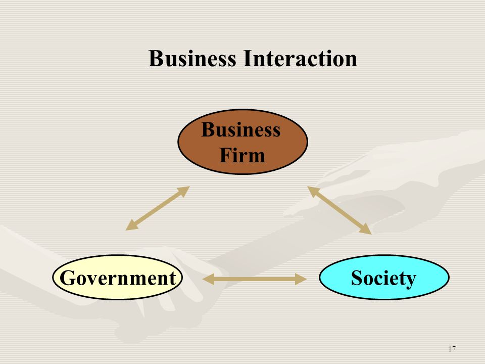 business government society relationship