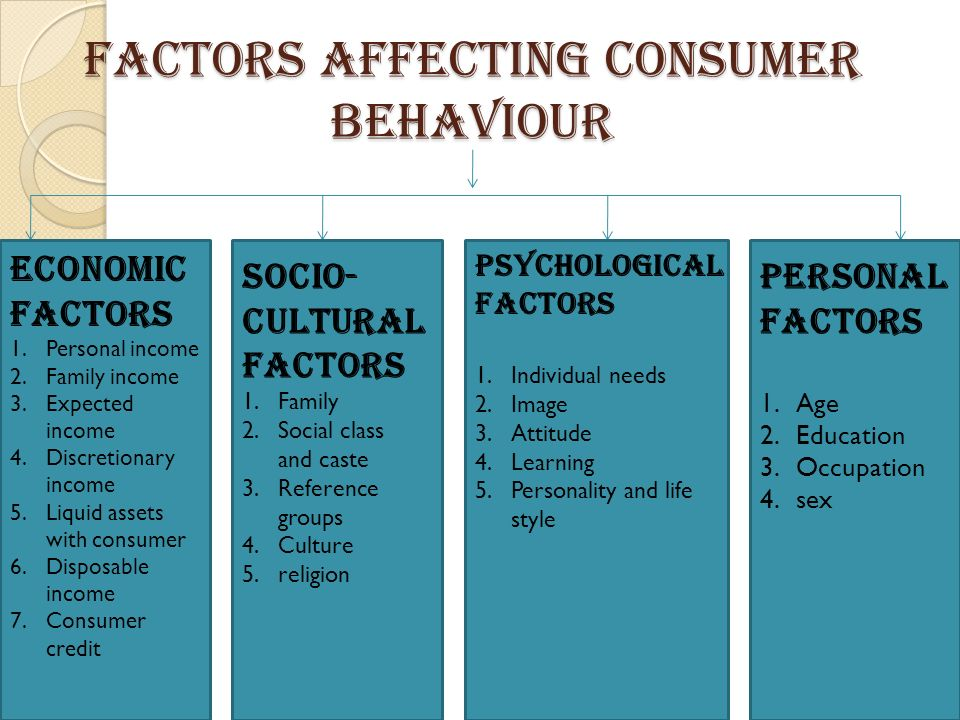 consumer behaviour product cultural biography Consumer behavior study material for mba - free download as word doc (doc), pdf file (pdf), text file (txt) or read online for free.