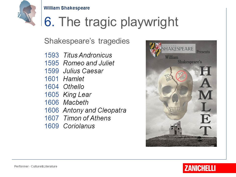 the tragic flaws of the tragic hero in hamlet by william shakespeare I need 3 quotes on hamlet as a tragic hero, like his tragic flaw of inaction william shakespeare: saint crispin's day speach trending.