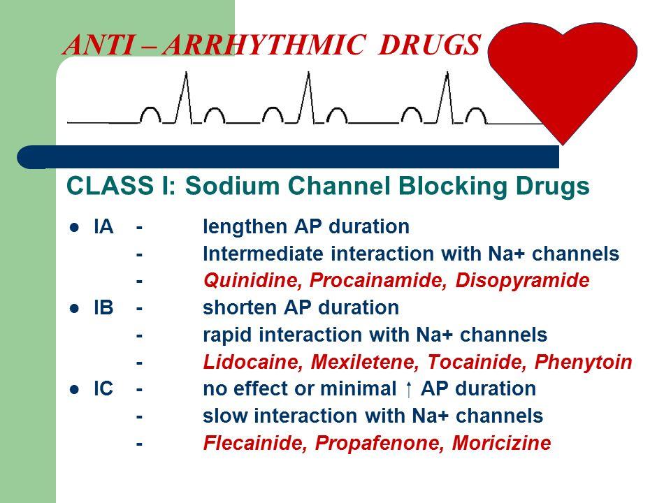 CLASS I: Sodium Channel Blocking Drugs