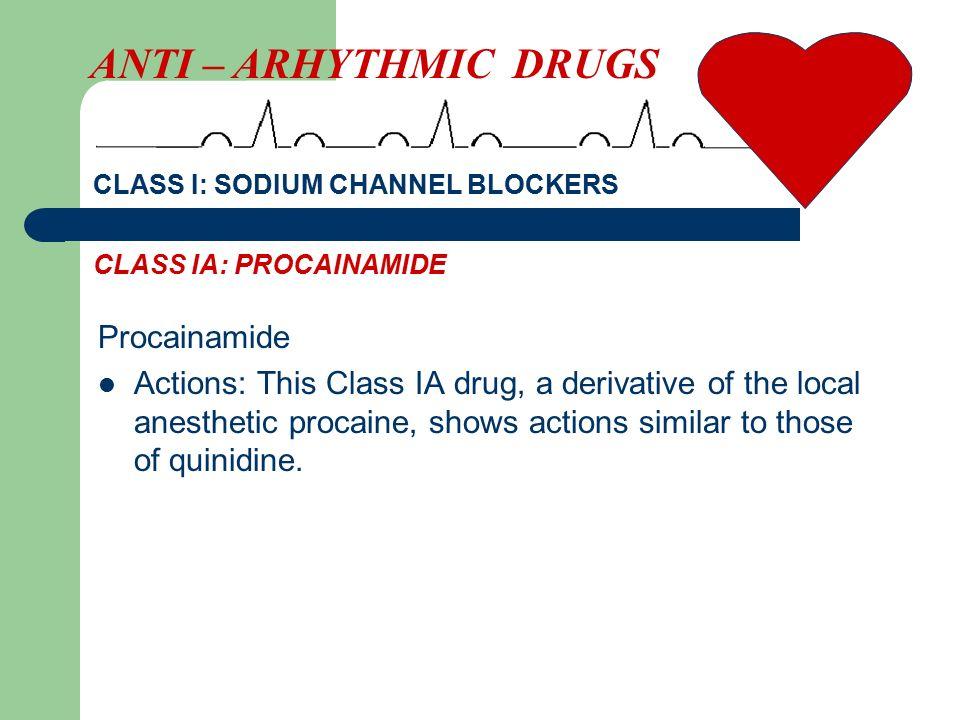 ANTI – ARHYTHMIC DRUGS Procainamide