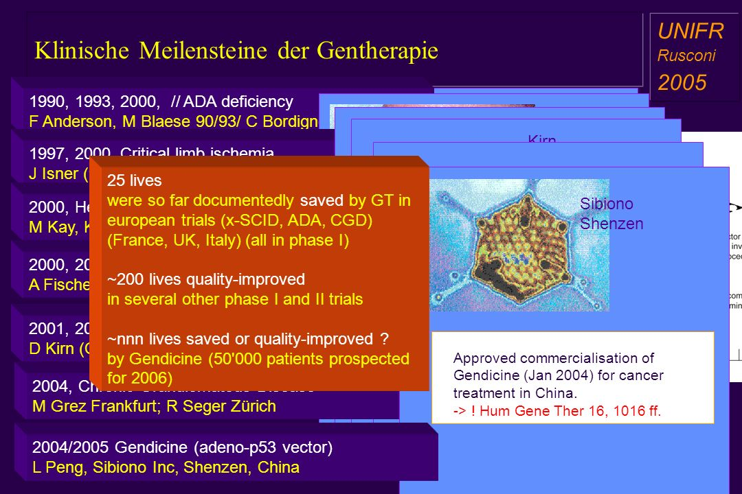 Klinische Meilensteine der Gentherapie