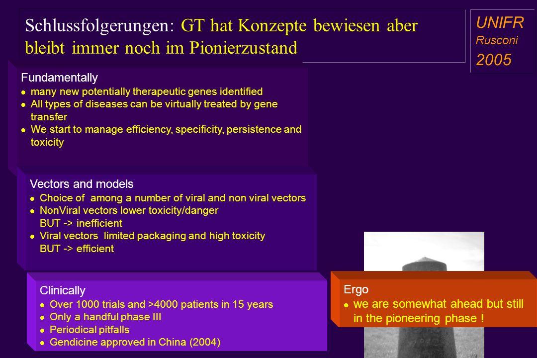Schlussfolgerungen: GT hat Konzepte bewiesen aber bleibt immer noch im Pionierzustand