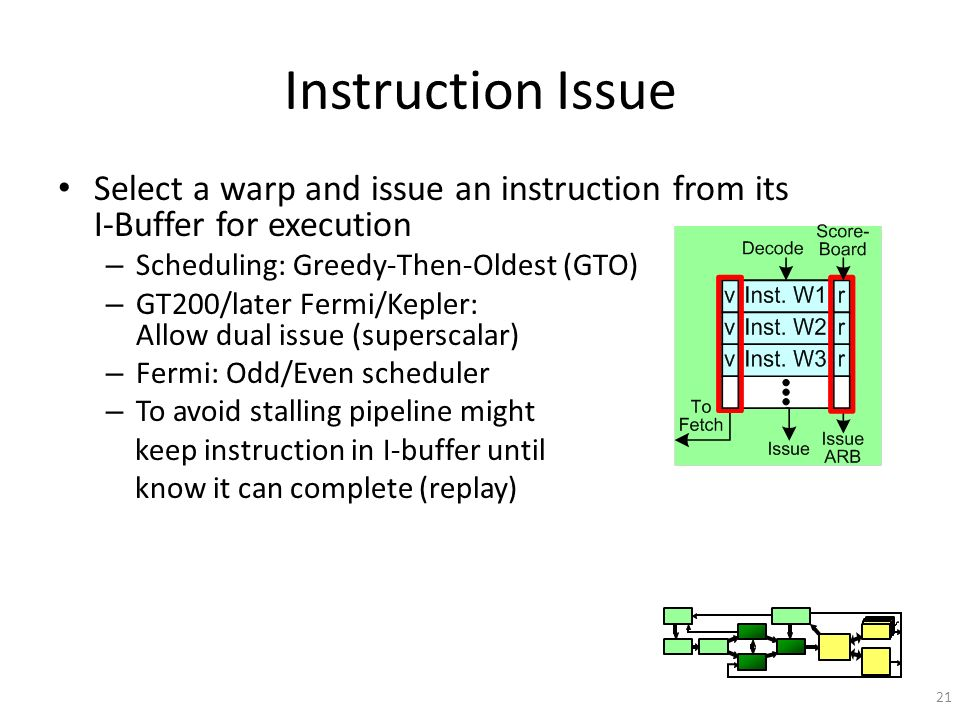 Instruction Issue Select a warp and issue an instruction from its I-Buffer for execution. Scheduling: Greedy-Then-Oldest (GTO)