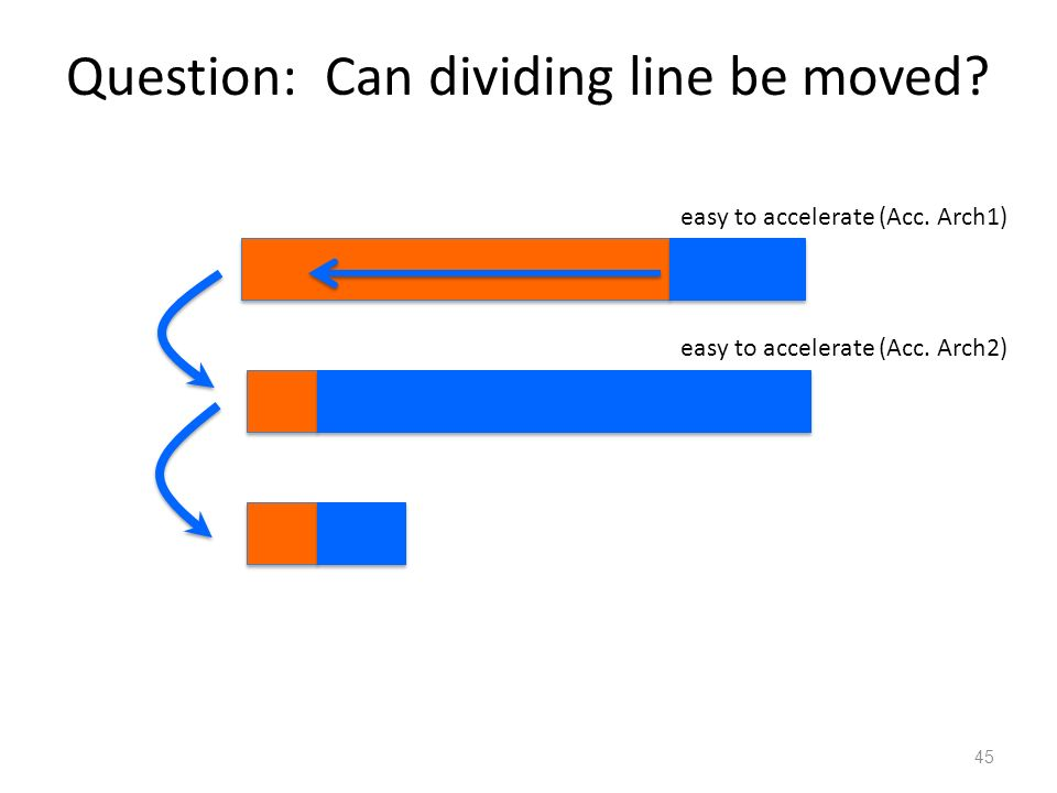 Question: Can dividing line be moved