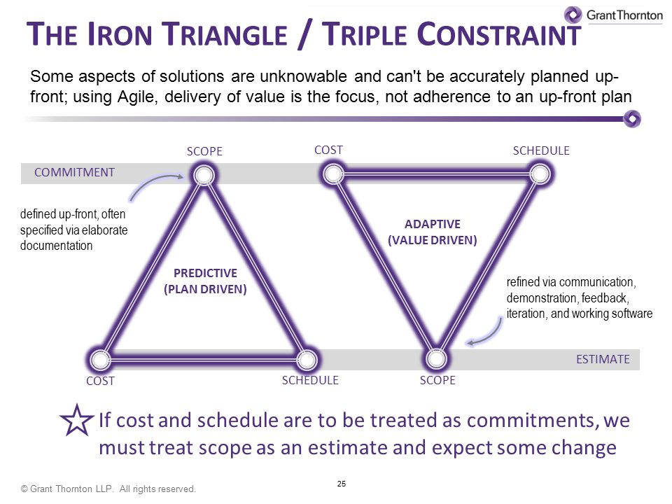 """iron triangles 802 oklaho ma law review [vol 61:801 5 for discussion of judicial iron triangles in greater detail see infra part v the term """"judicial iron triangle"""" appears."""