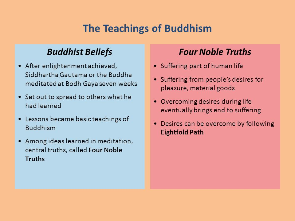 an analysis of the noble truths in the buddhist religion The four noble truths are the core buddhist beliefs  continue, that we will  have an eternal life or afterlife, that there will be life security, quality and meaning.