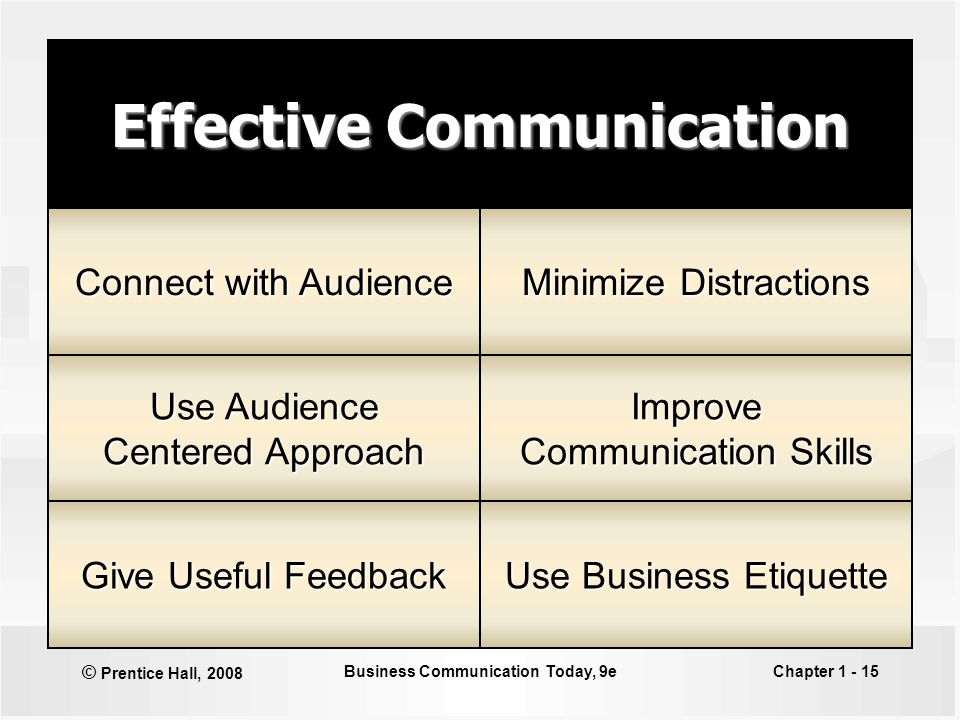 achieving success through effective business communication Part 1: understanding the foundations of business communication chapter 1: achieving success through effective business communication chapter 2: mastering team and interpersonal skills.