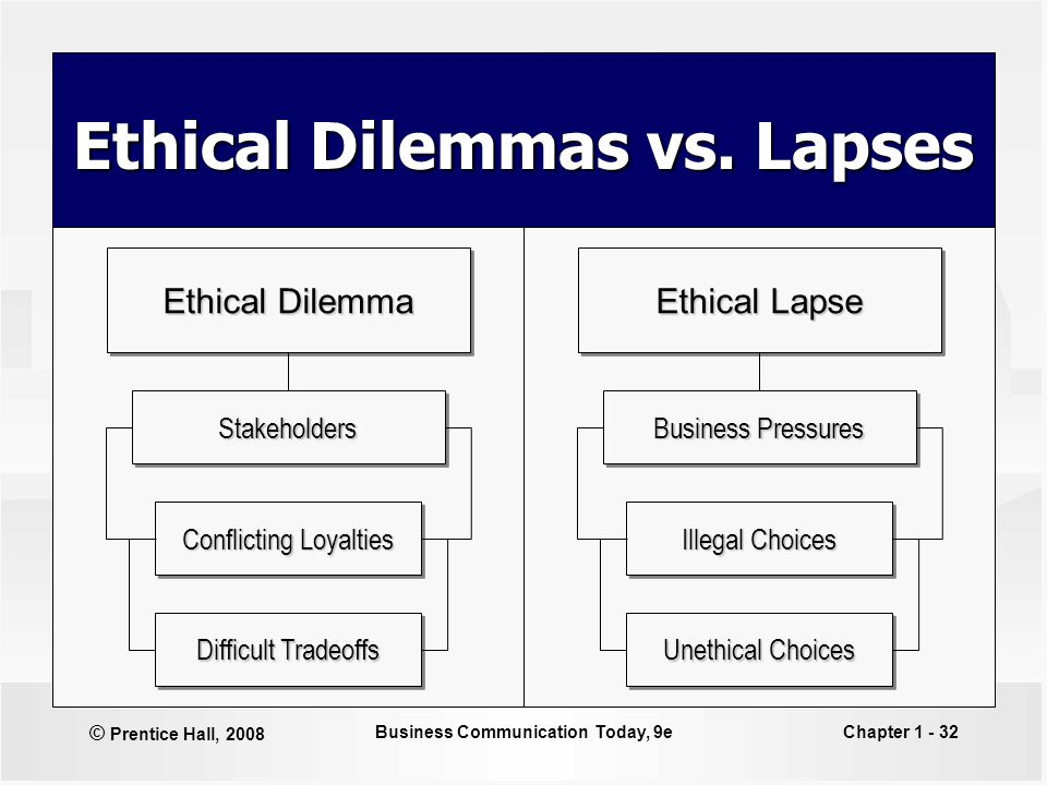 """ethical dilemma and ethical lapse 19 responses to """"the vw scandal: huge consequences, simple ethics lessons, ominous implications."""