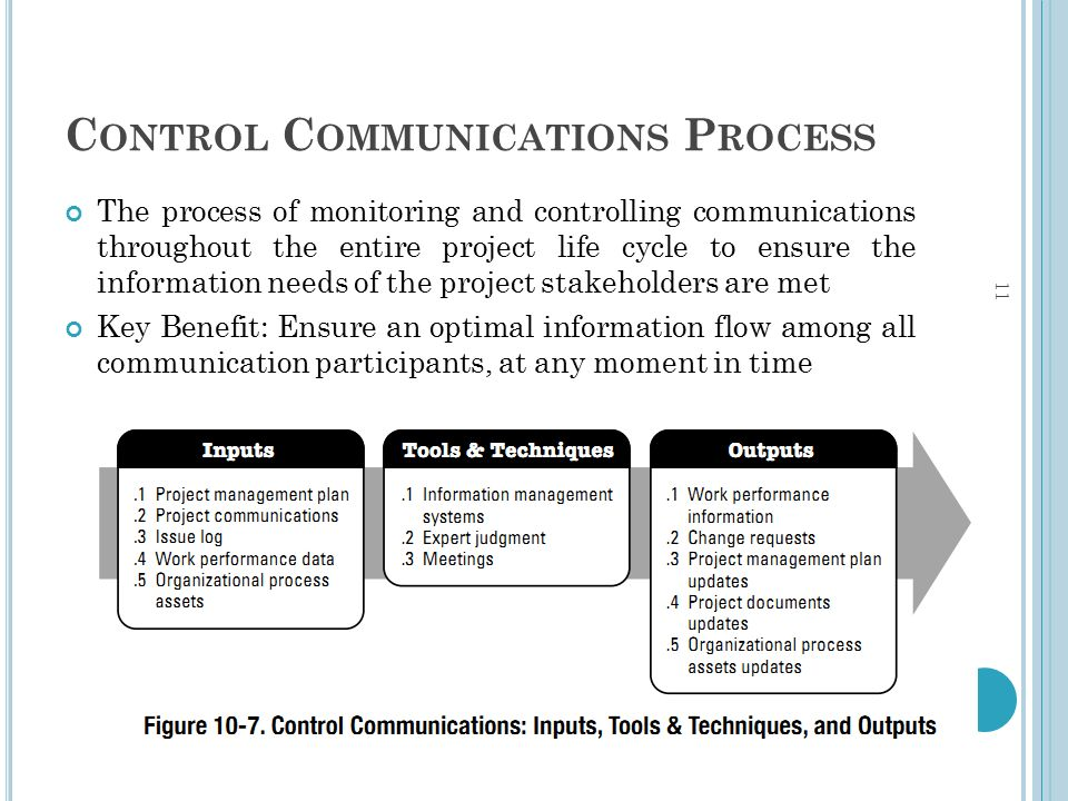 communication plan monitors and controls To craft a well thought-out plan  plans for effective communication  now that you know how to set your project controls when performing project management,.