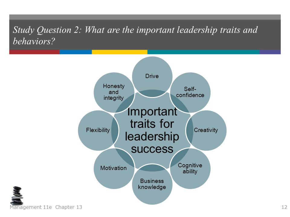 an analysis of the essential characteristics of an effective leader In 2014, strength-based leadership development experts jack zenger and joseph folkman performed an analysis of the 33 top leaders at a major telecommunications organization and established 10.