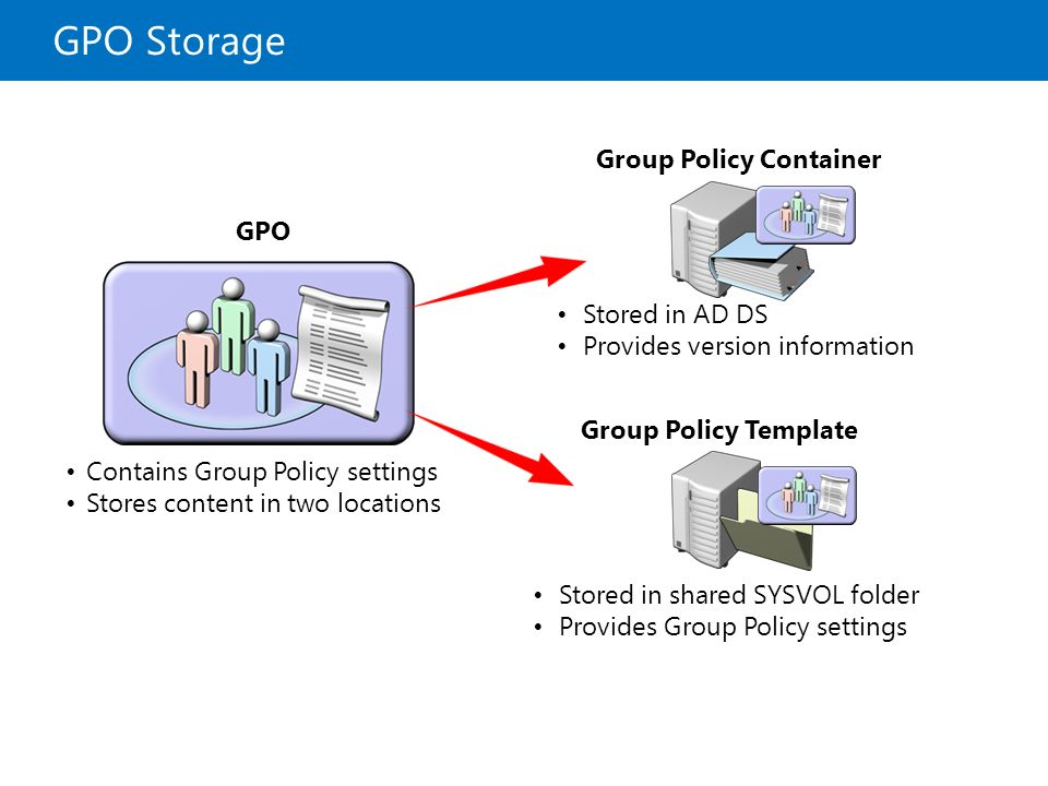 how to add a folder shared in group policy