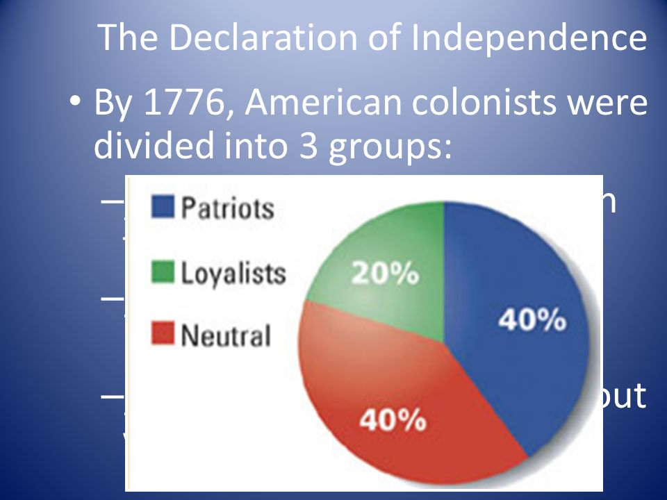 The 13 Colonies: Was the Declaration of Independence Justified?