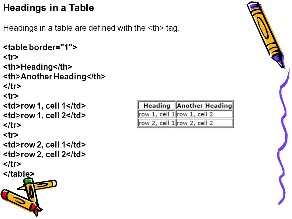 Comp303 internet based programming ppt download for Table th border