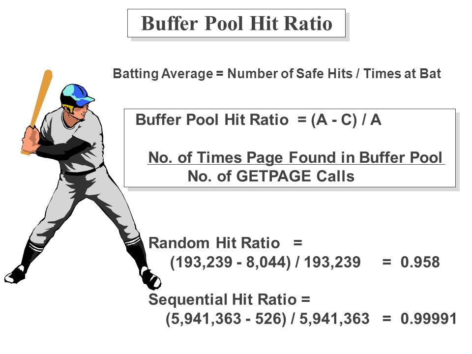 Everything you ever wanted to know about db2 buffering for Show buffer pool size