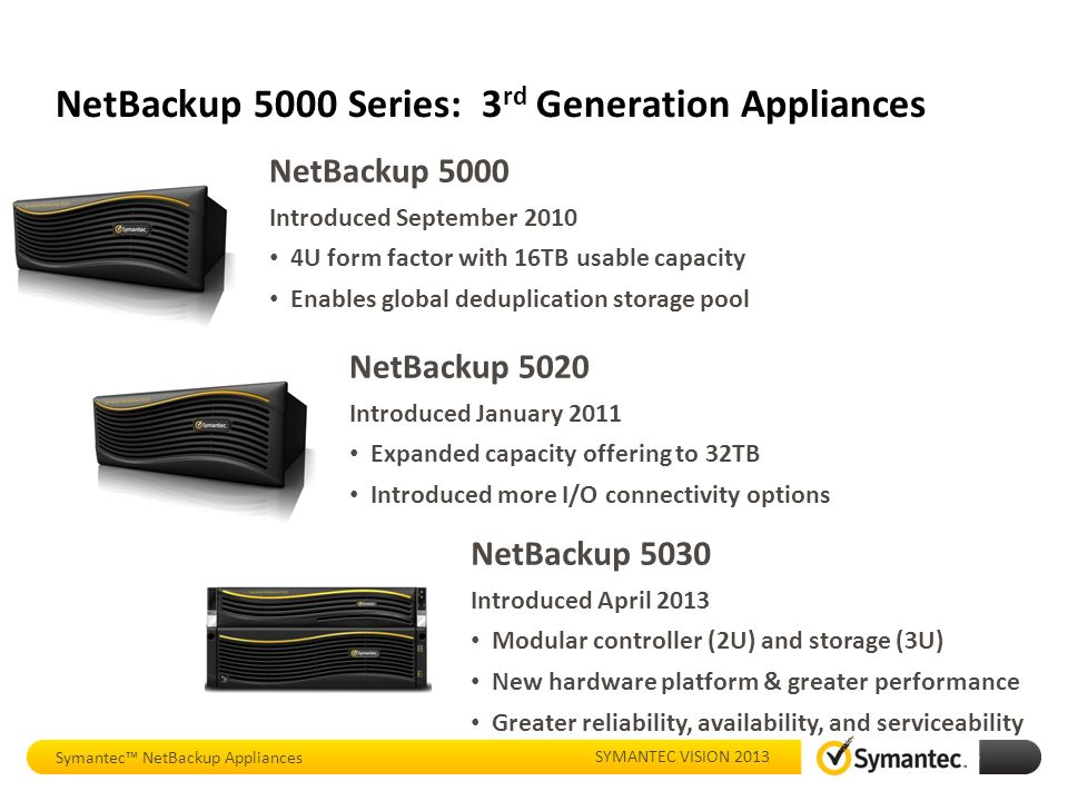 Whats new with netbackup appliances ppt download 16 netbackup malvernweather Choice Image