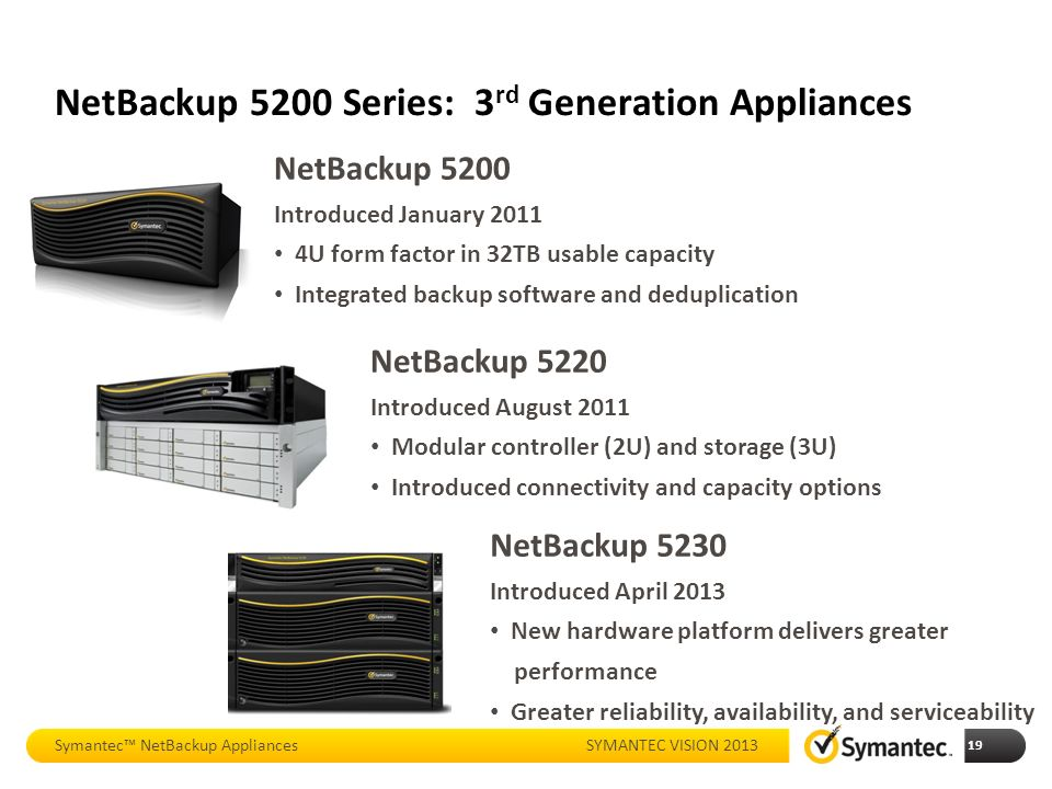 Whats new with netbackup appliances ppt download 19 netbackup malvernweather Choice Image