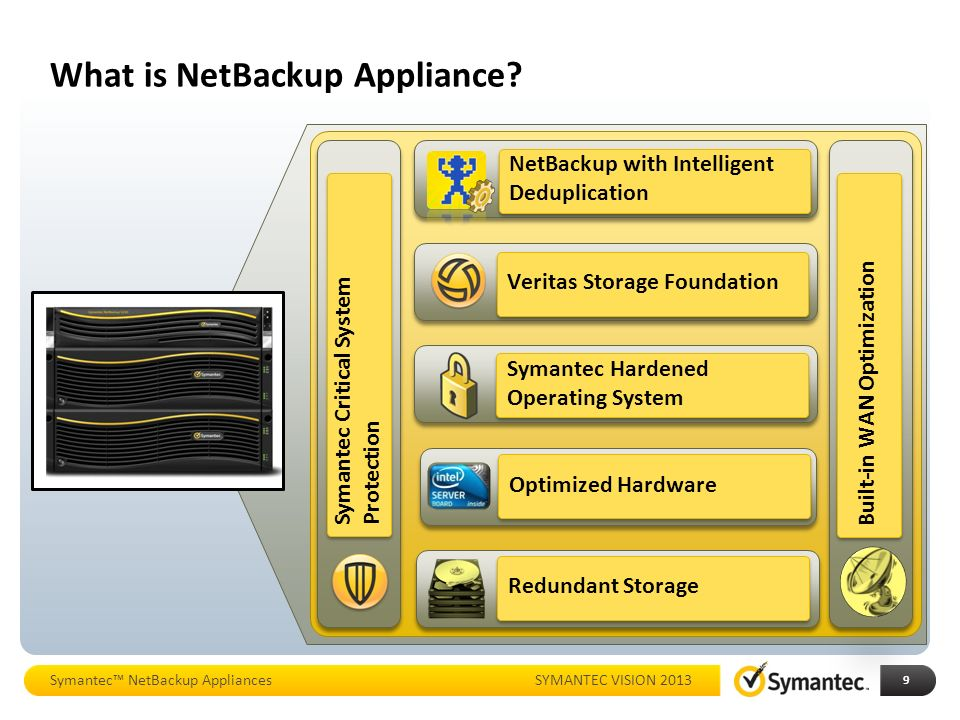 Whats new with netbackup appliances ppt download what is netbackup appliance malvernweather Choice Image
