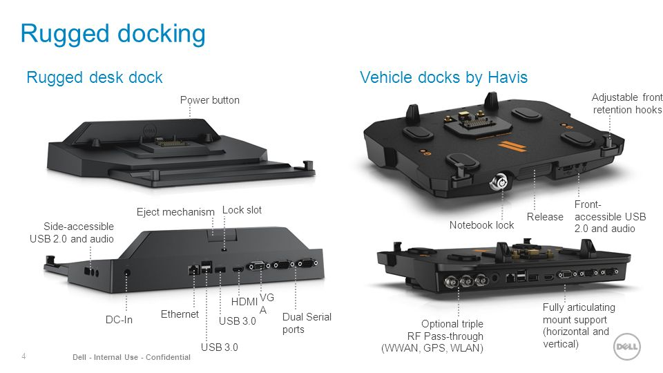 Dell Rugged Docking Solutions Ppt Video Online Download