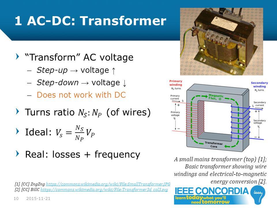 1 AC-DC: Transformer Transform AC voltage