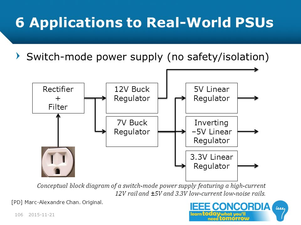 6 Applications to Real-World PSUs