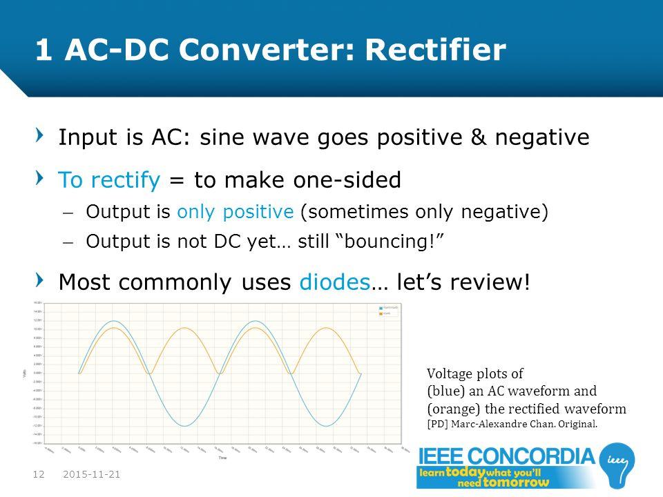 1 AC-DC Converter: Rectifier