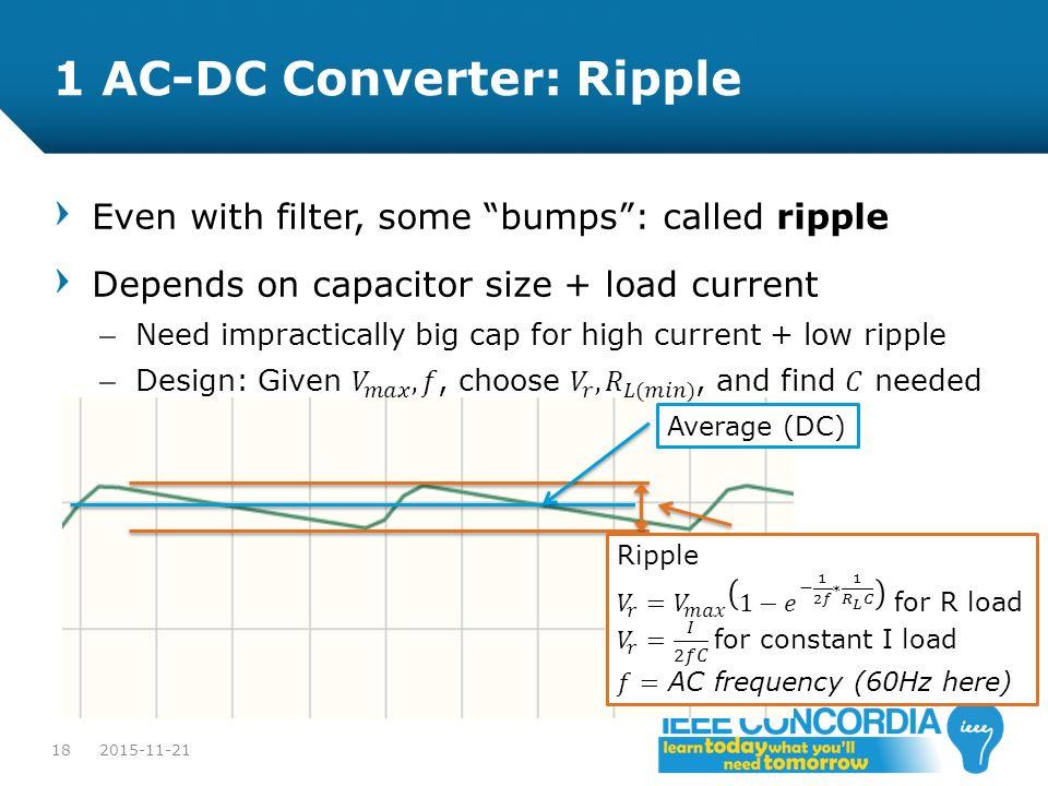 1 AC-DC Converter: Ripple