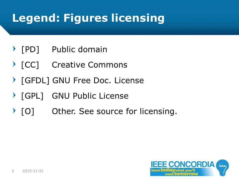 Legend: Figures licensing