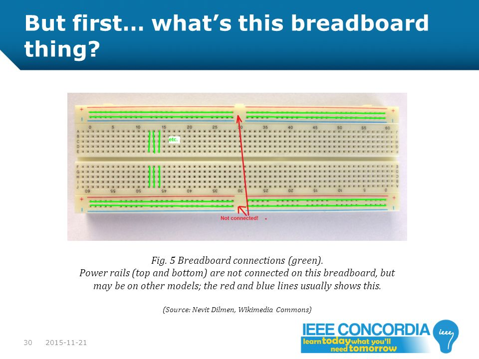 But first… what's this breadboard thing