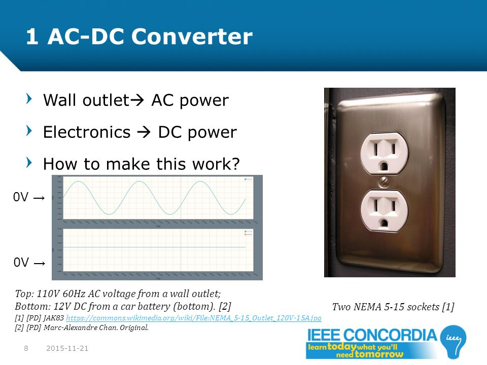 1 AC-DC Converter Wall outlet AC power Electronics  DC power