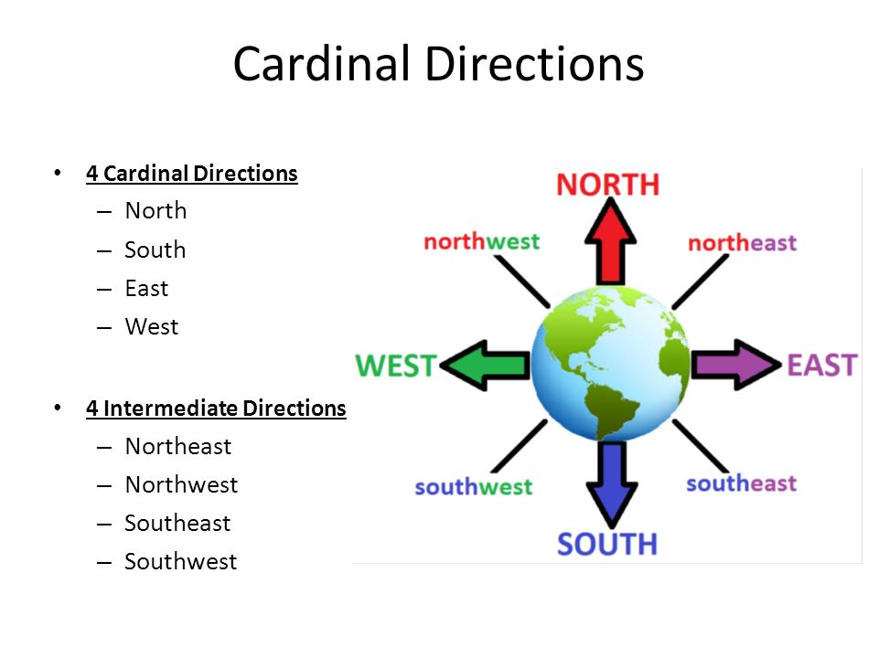east west north south direction map with 9145054 on East West additionally Map Of Usa 772 likewise Vastu together with 9145054 in addition Cardiff Millennium Stadium Seating Plan.
