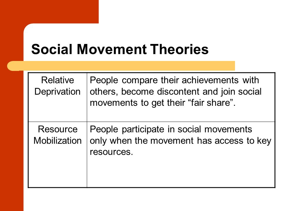 """resource mobilisation theory Session objectives •discuss and define what """"resource mobilization"""" is and how it can be achieved •discuss why civil society needs resources in the."""