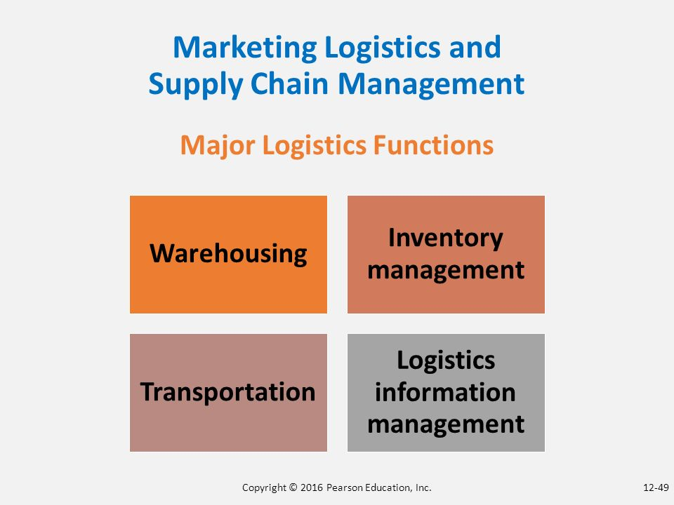 logistics information management Logistics • logistics is the task of coordinating material flow and information flow across the supply chain (harrison & van hoek 2008) • effectiveness is about reaching goals • the goal of logistics is to deliver – the right product – at the right place – at the right time • are supply chains effective logistics effectiveness in.