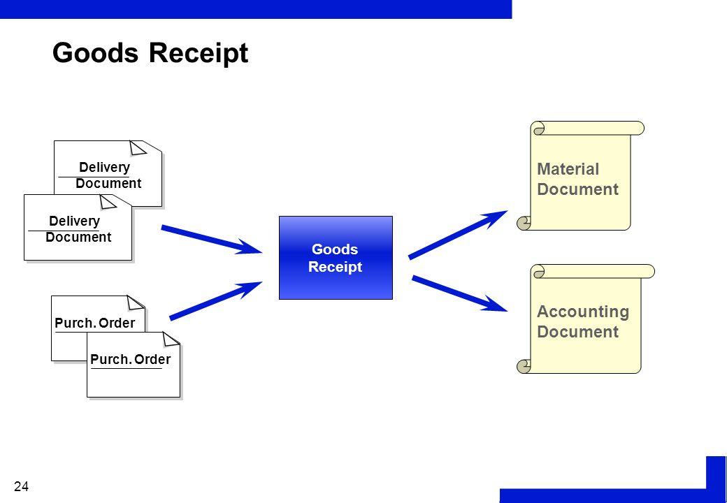 invoice purchasing