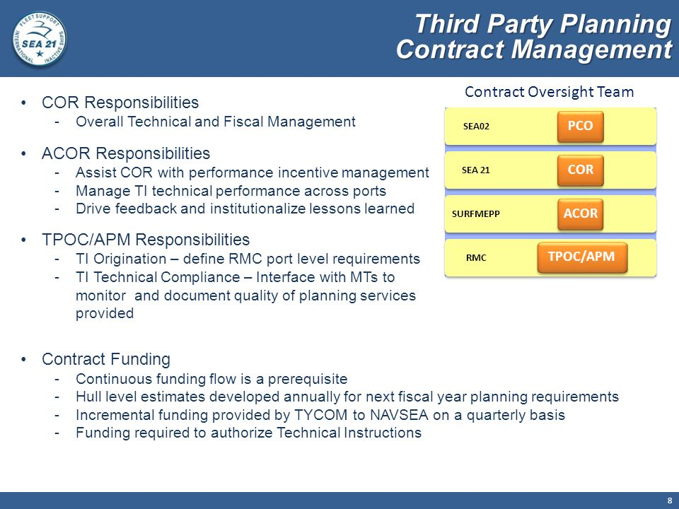 Party Planning Contract